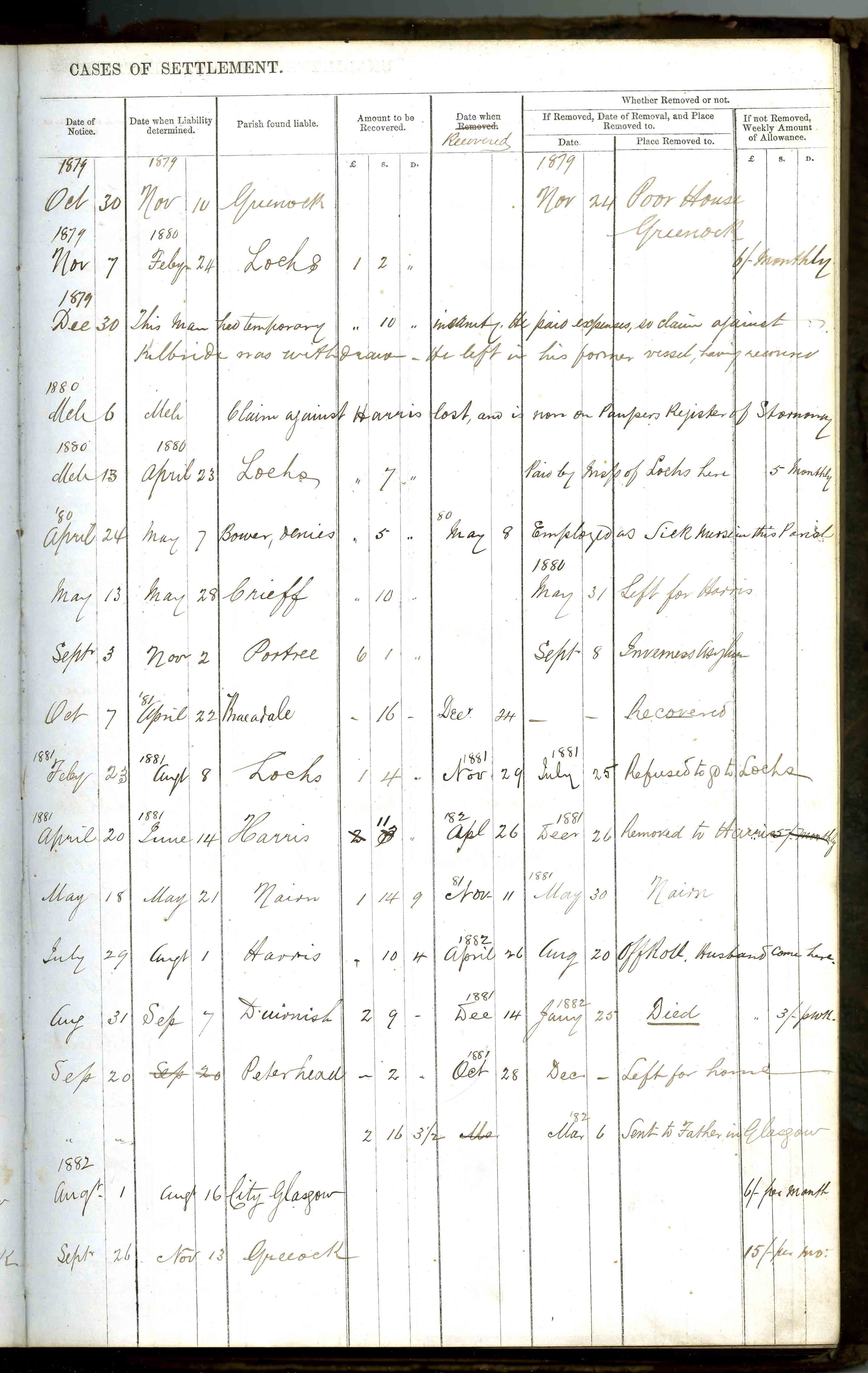 Extract from Stornoway Cases of Settlement
