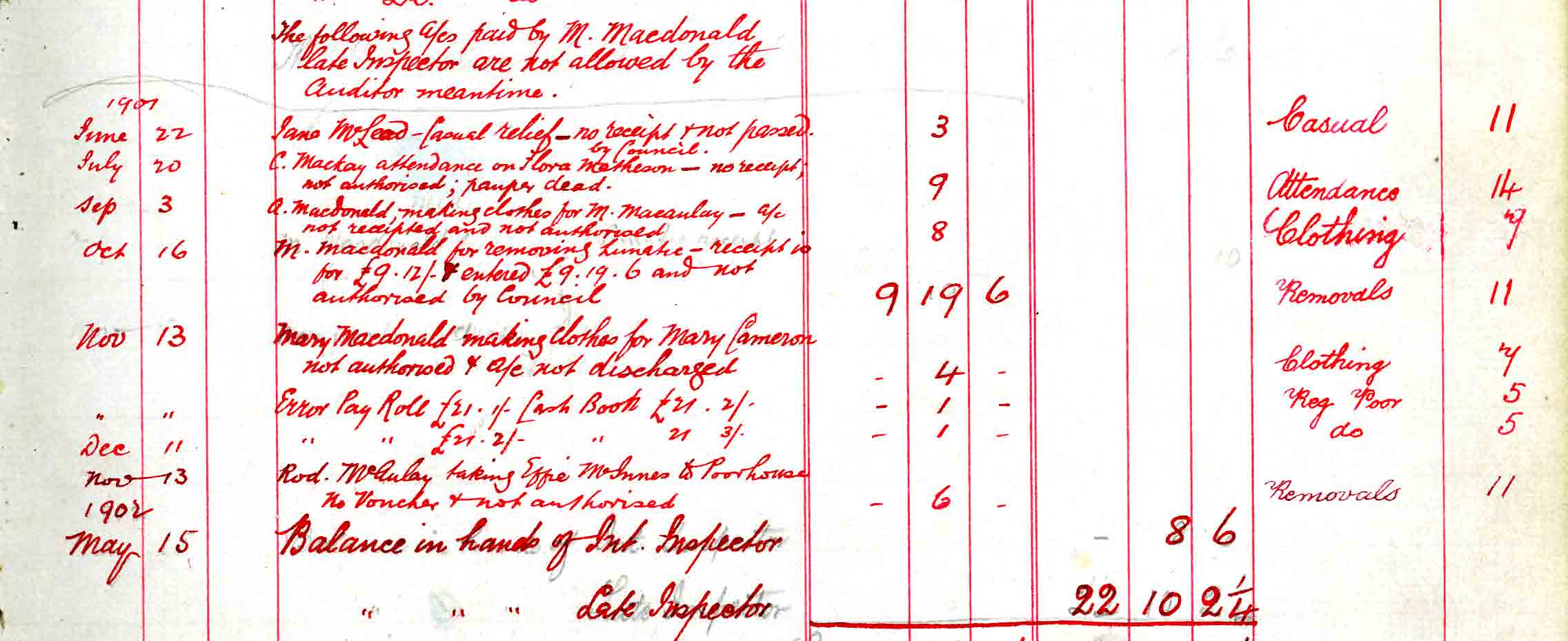 R1_108_auditreport1901_detail